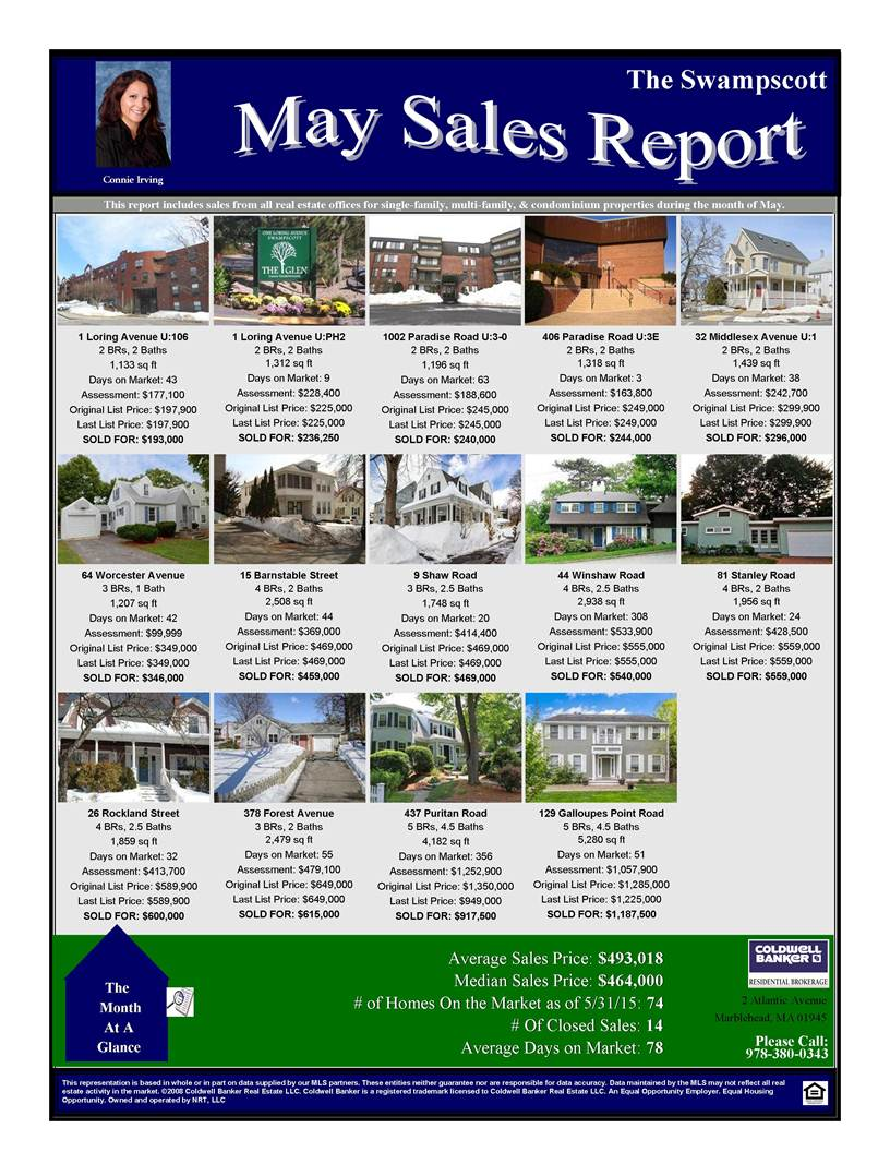 May sales report Swampscott