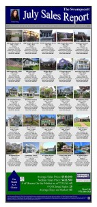 July Sales Report: Swampscott and Marblehead