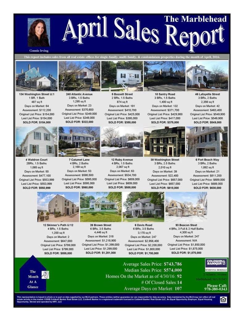 april sales report 2