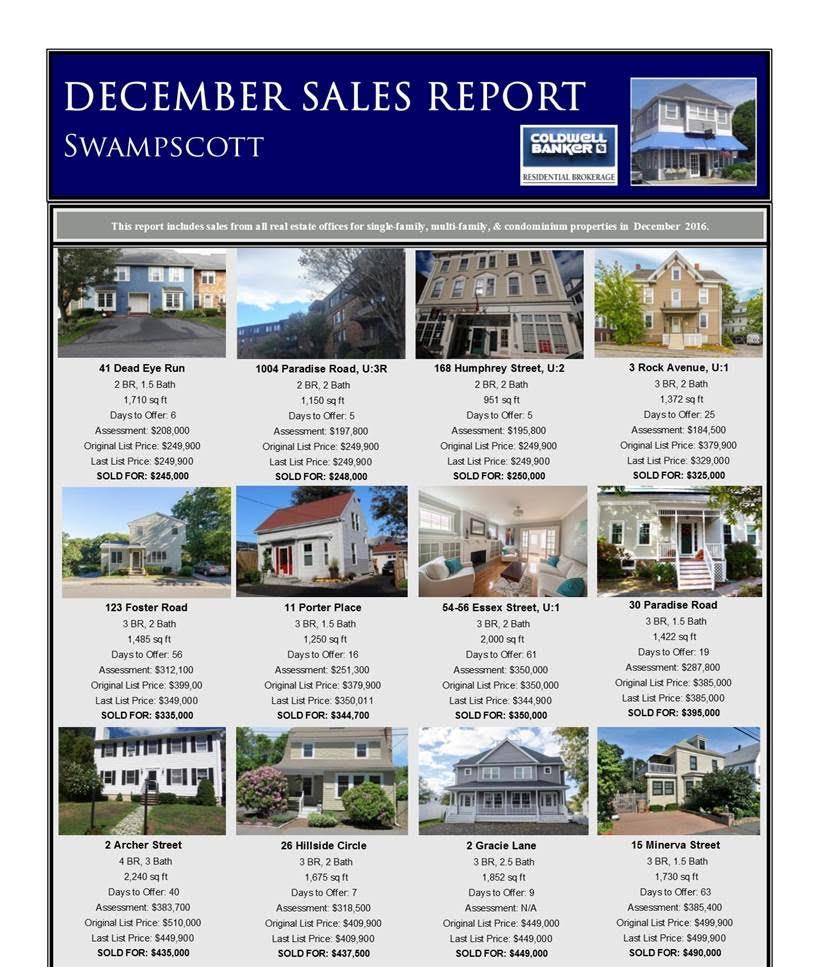 December Sales Report Marblehead